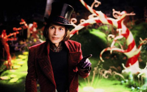 Charlie and the Chocolate Factory Coming Soon!