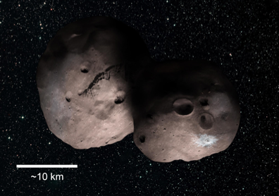 New Horizon's Spacecraft Completes Flyby of Ultima Thule