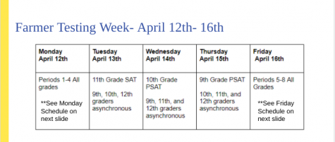 Test Fest schedule