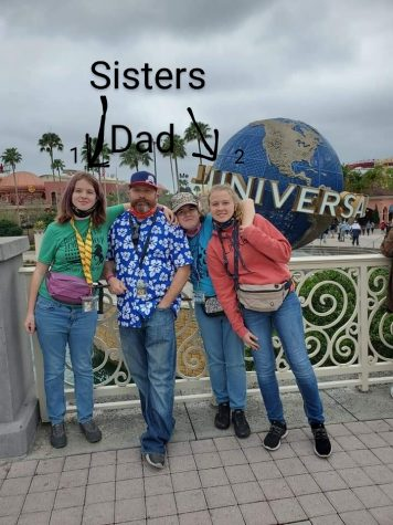 PhotoJournalism Piece: Trip to Universal Studios Florida in March 2021